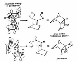 diels alder reaction synthesis of cis norbornene 5 6 endo dicarboxylic View lab report - diels-alder reaction synthesis of cis-norbornenr-5,6-endo-dicarboxylic anhydride from chm 2211l at university of south florida i introduction diels alder reactions are.