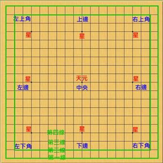 围棋技巧口诀图解